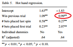 hot hand reg