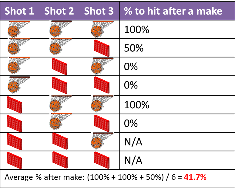 three shots.png