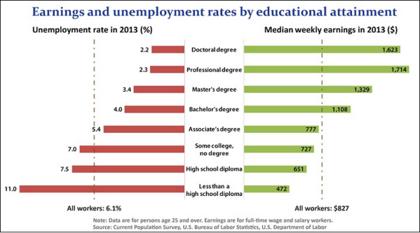 education-20131