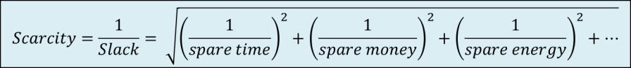 scarcity formula