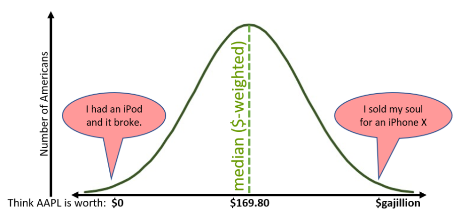aapl curve.png
