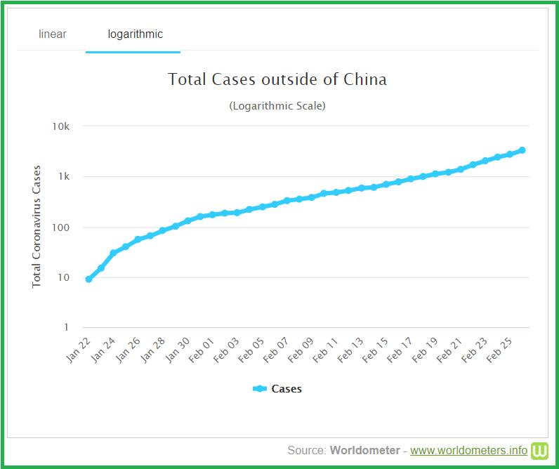 ex china cases